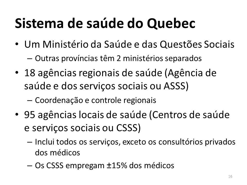 Sistema de saúde do Quebec