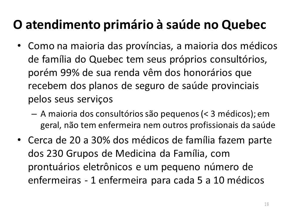 O atendimento primário à saúde no Quebec