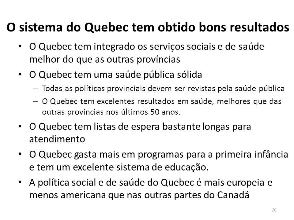 O sistema do Quebec tem obtido bons resultados