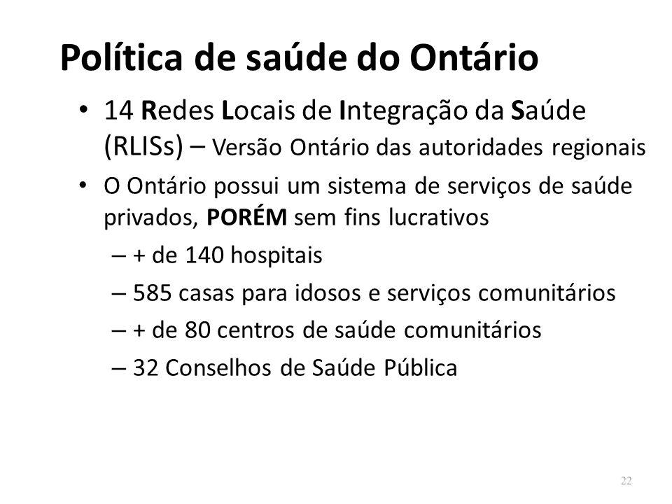 Política de saúde do Ontário