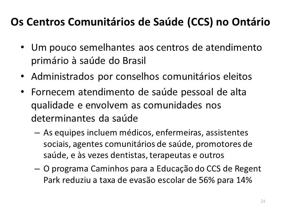 Os Centros Comunitários de Saúde (CCS) no Ontário