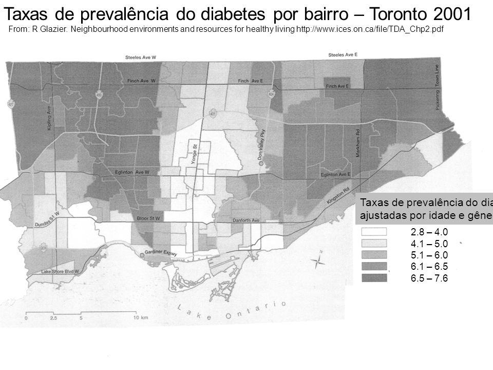 Taxas de prevalência do diabetes por bairro – Toronto 2001