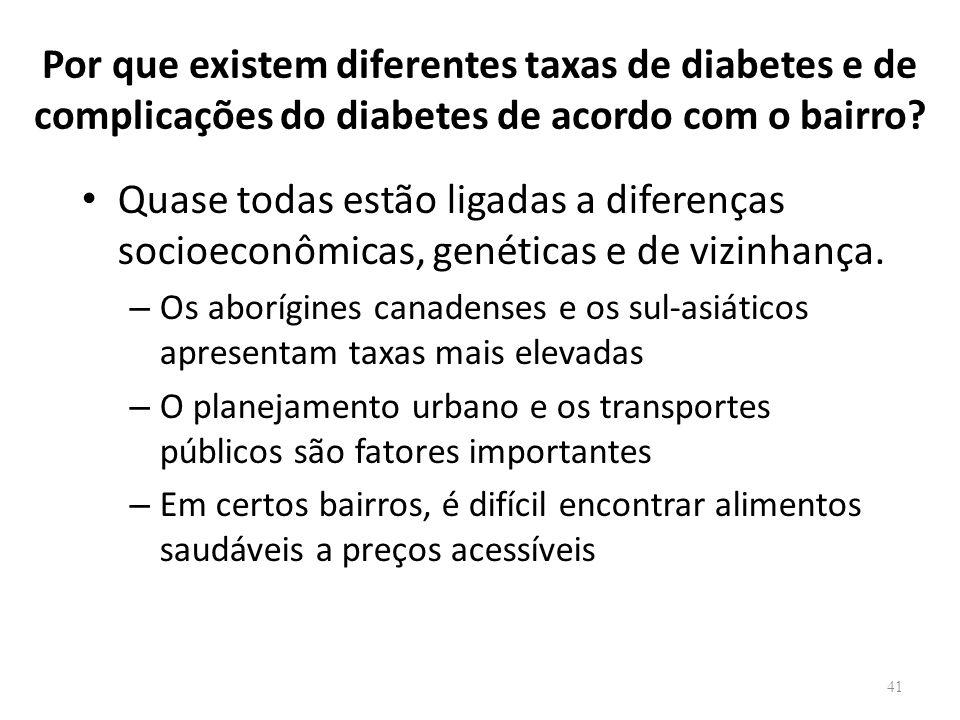 Por que existem diferentes taxas de diabetes e de complicações do diabetes de acordo com o bairro