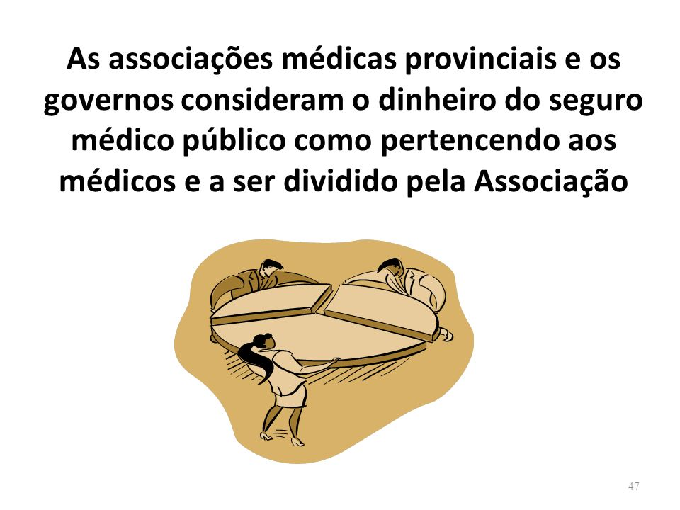 As associações médicas provinciais e os governos consideram o dinheiro do seguro médico público como pertencendo aos médicos e a ser dividido pela Associação