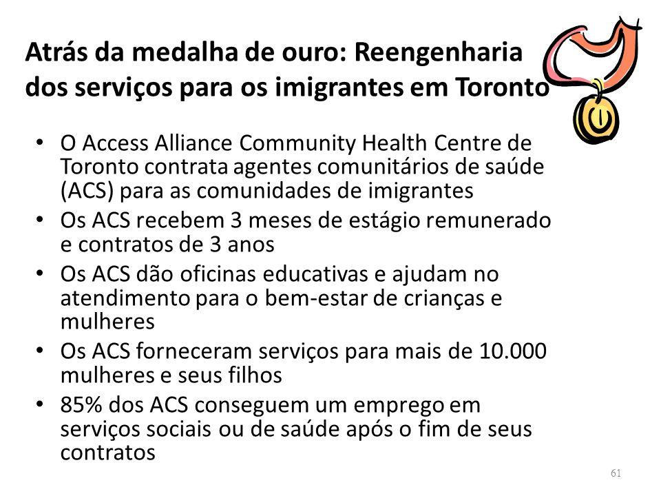 Atrás da medalha de ouro: Reengenharia dos serviços para os imigrantes em Toronto