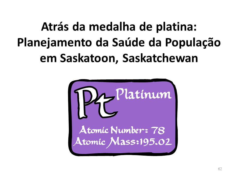 Atrás da medalha de platina: Planejamento da Saúde da População em Saskatoon, Saskatchewan
