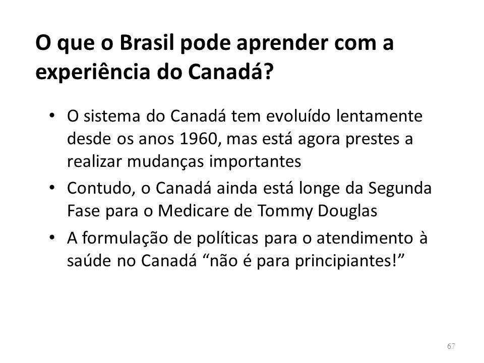 O que o Brasil pode aprender com a experiência do Canadá