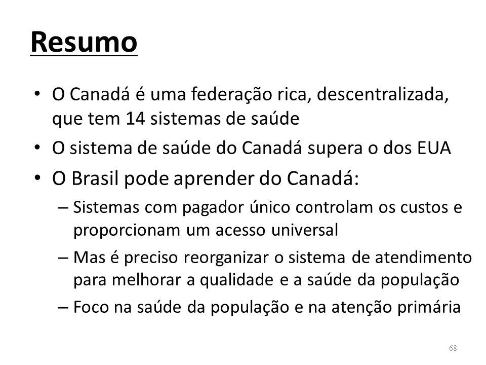 Resumo O Brasil pode aprender do Canadá: