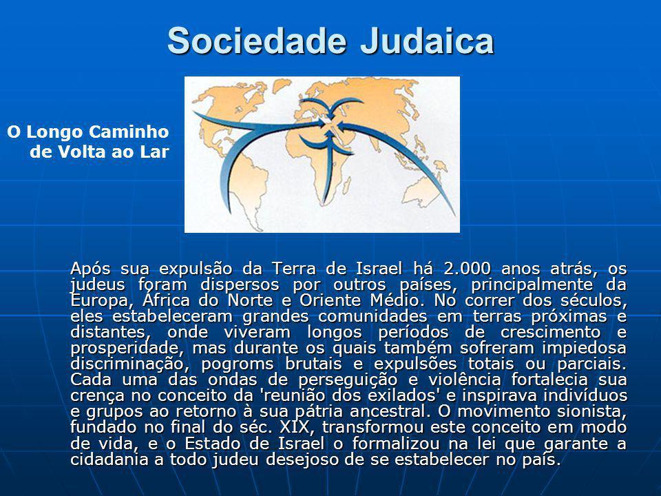 Sociedade Judaica O Longo Caminho de Volta ao Lar
