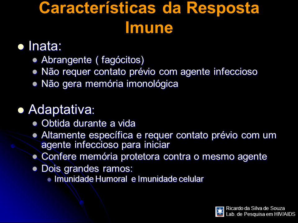 Características da Resposta Imune