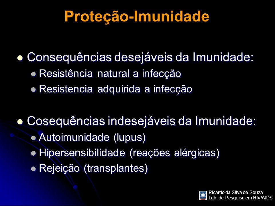 Proteção-Imunidade Consequências desejáveis da Imunidade: