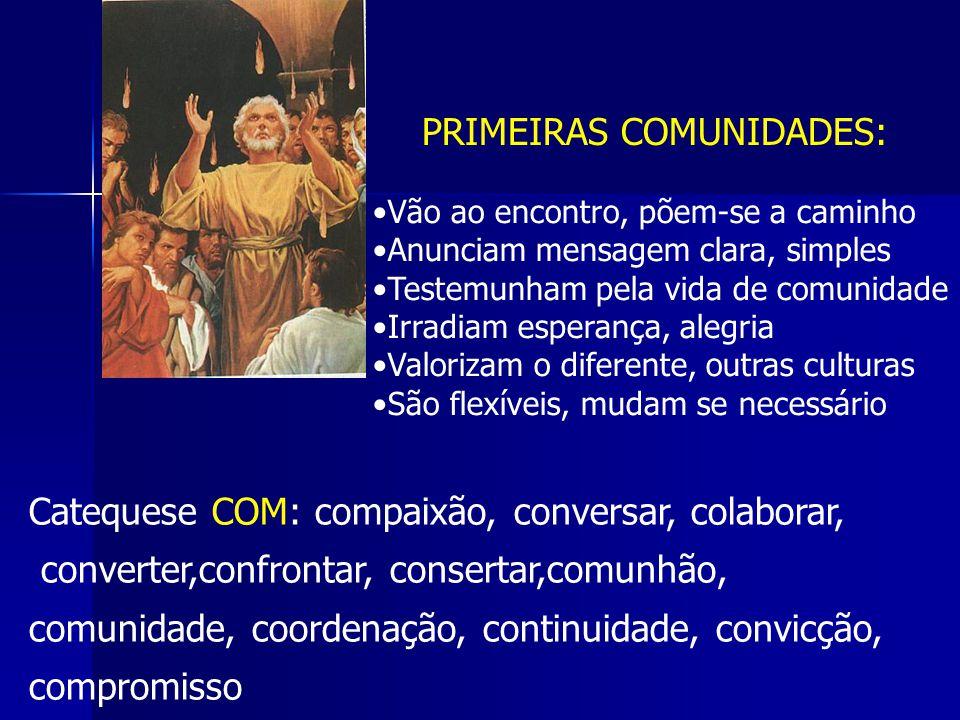 PRIMEIRAS COMUNIDADES: