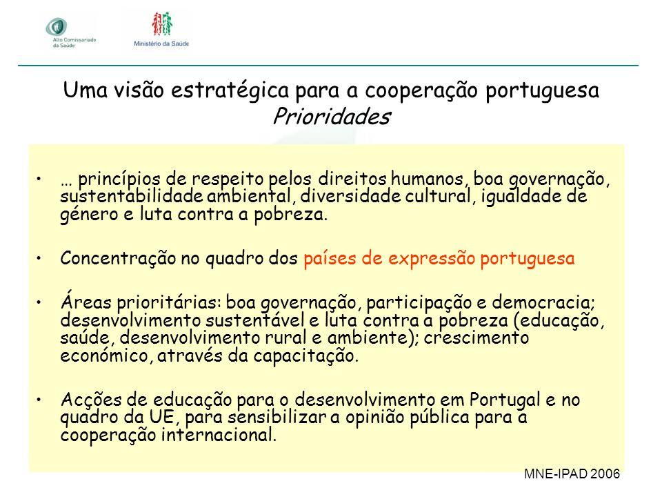 Uma visão estratégica para a cooperação portuguesa Prioridades