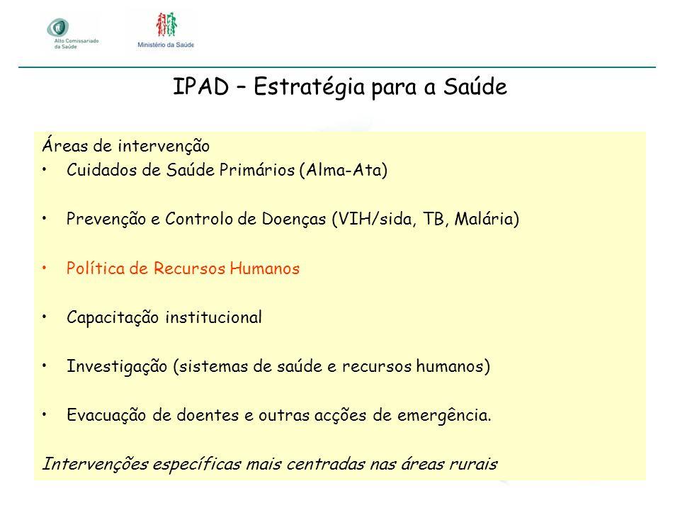 IPAD – Estratégia para a Saúde