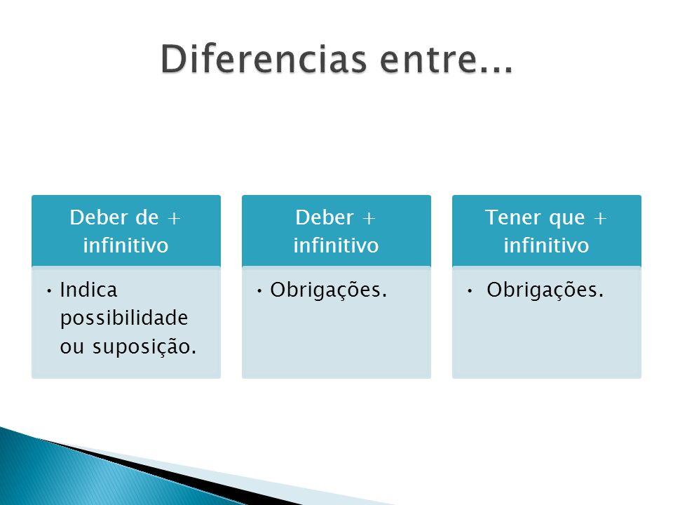 Diferencias entre... Deber de + infinitivo