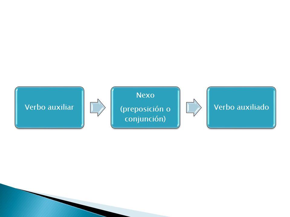 (preposición o conjunción)