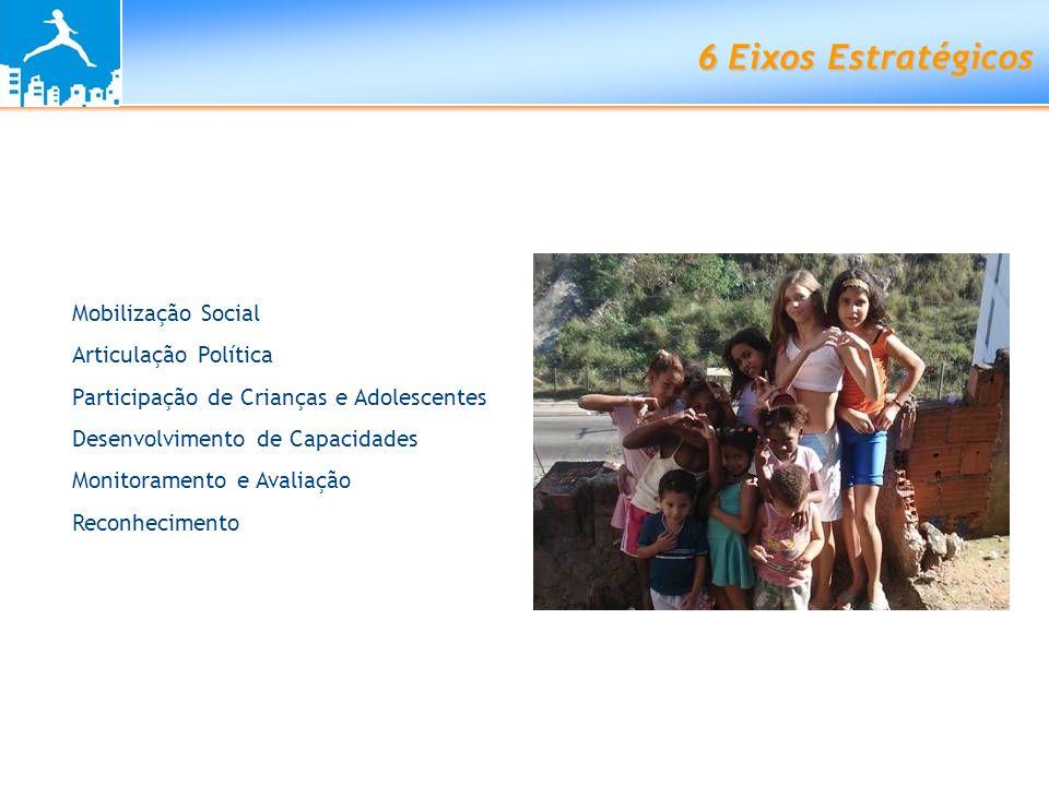 6 Eixos Estratégicos Mobilização Social Articulação Política