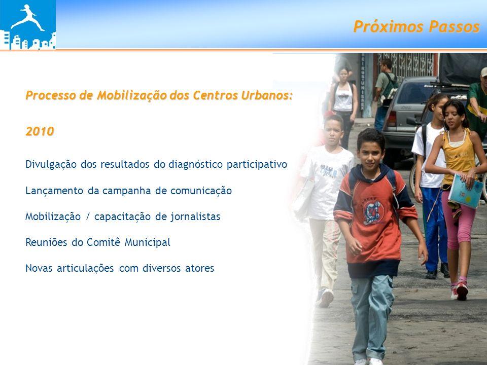 Próximos Passos Processo de Mobilização dos Centros Urbanos: 2010