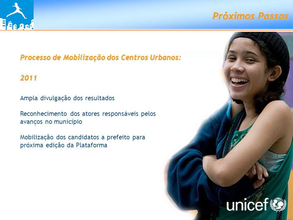 Próximos Passos Processo de Mobilização dos Centros Urbanos: 2011