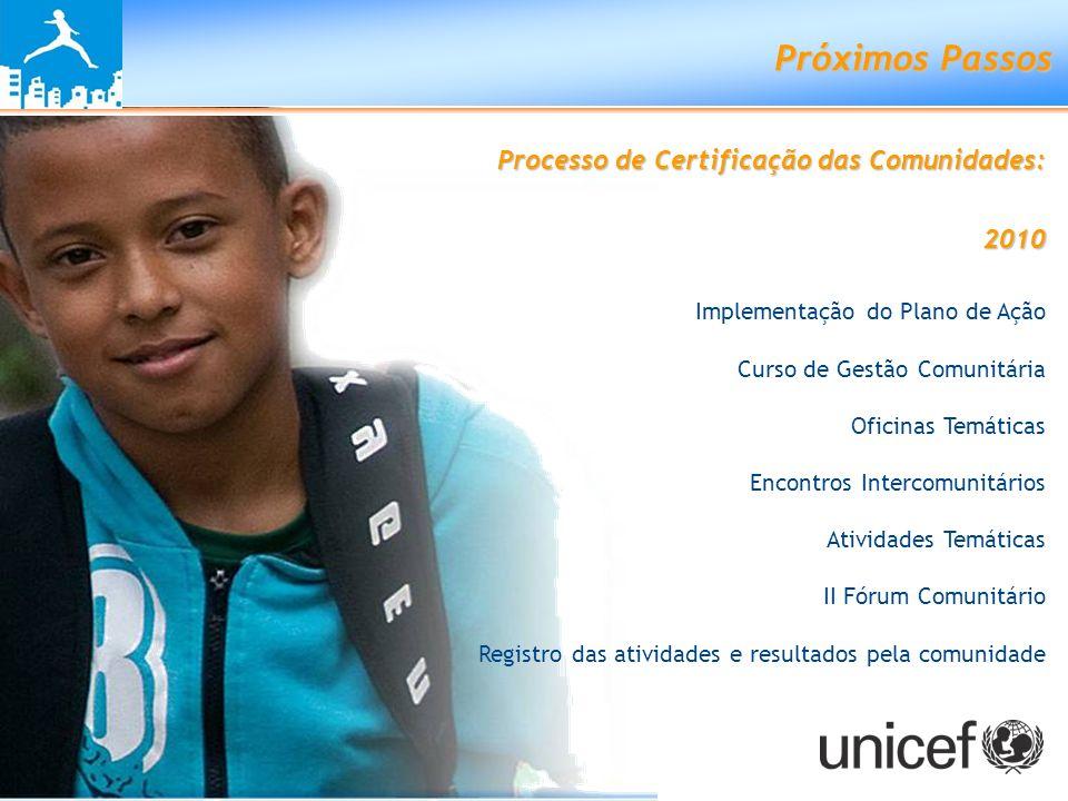 Próximos Passos Processo de Certificação das Comunidades: 2010