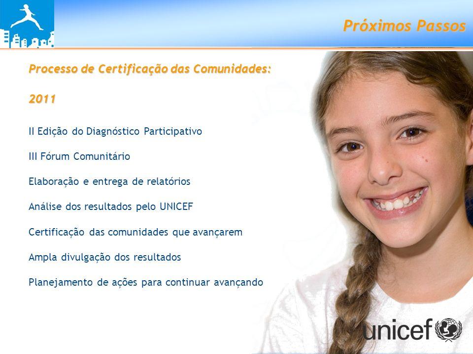 Próximos Passos Processo de Certificação das Comunidades: 2011