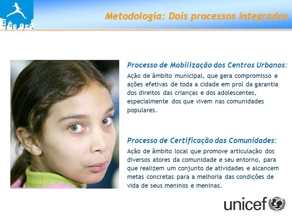 Metodologia: Dois processos integrados