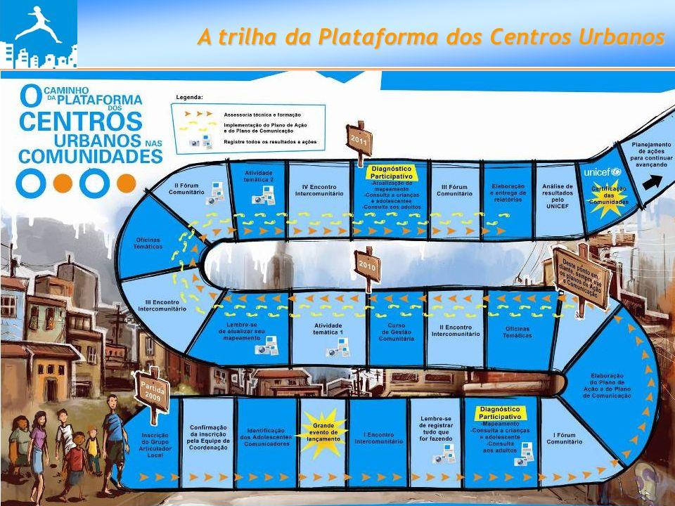 A trilha da Plataforma dos Centros Urbanos