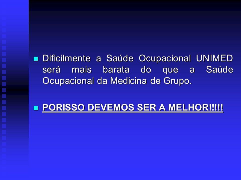 Dificilmente a Saúde Ocupacional UNIMED será mais barata do que a Saúde Ocupacional da Medicina de Grupo.