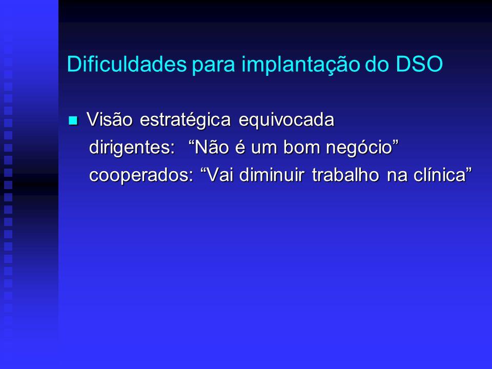Dificuldades para implantação do DSO