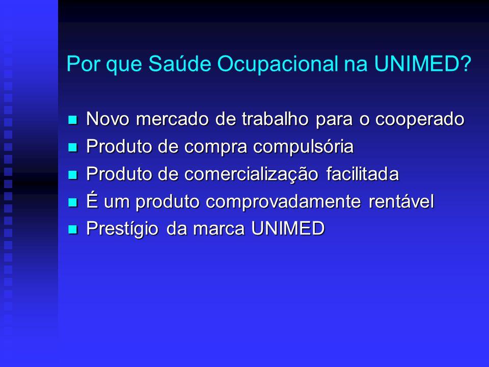 Por que Saúde Ocupacional na UNIMED