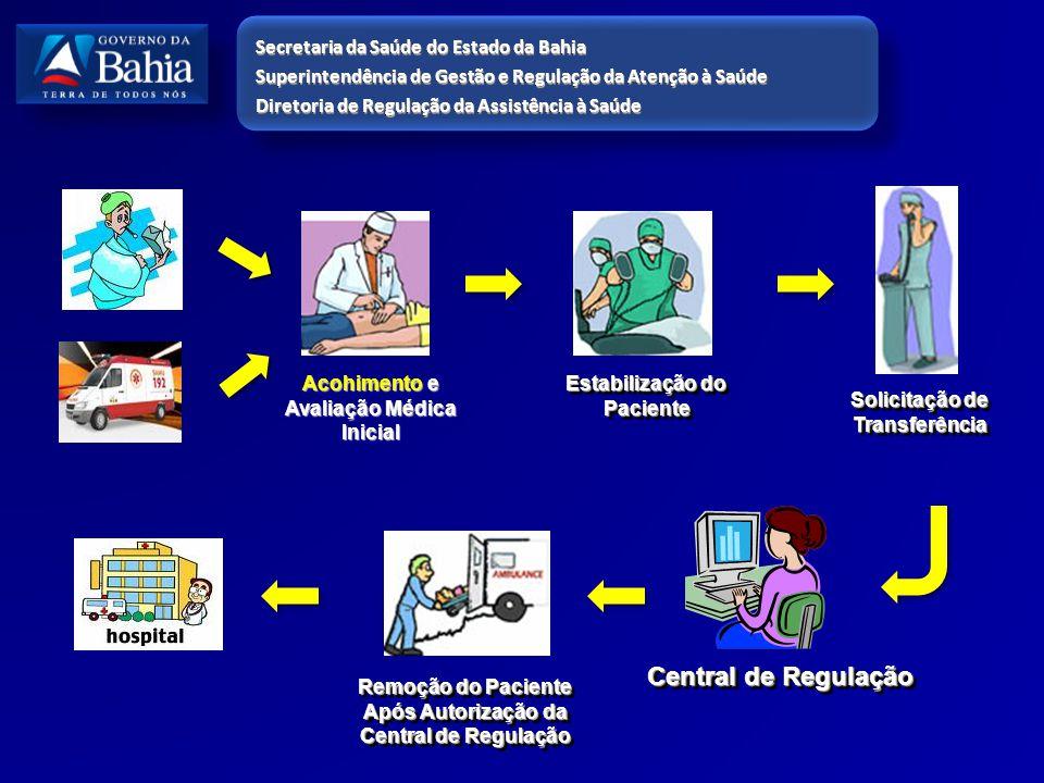 Central de Regulação Secretaria da Saúde do Estado da Bahia