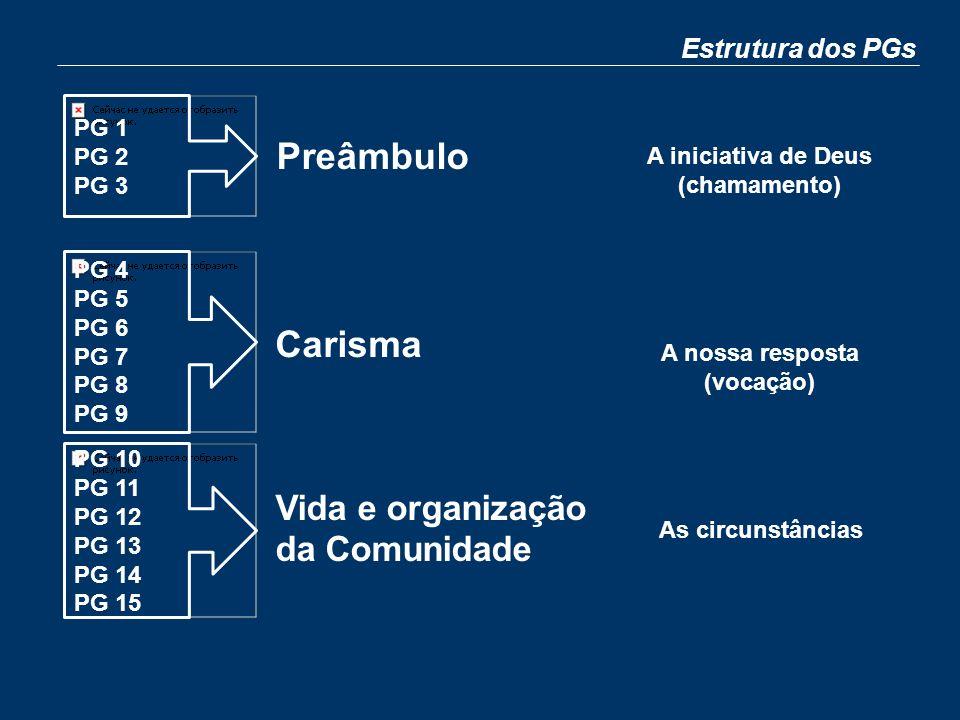 Preâmbulo Carisma Vida e organização da Comunidade Estrutura dos PGs
