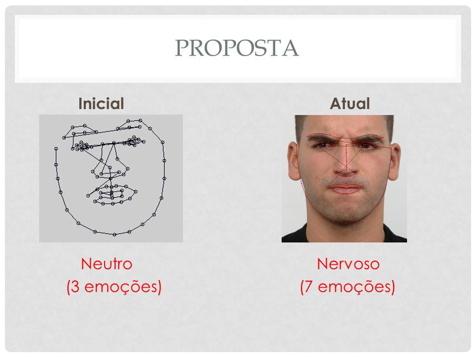 Proposta Inicial Atual Neutro Nervoso (3 emoções) (7 emoções)