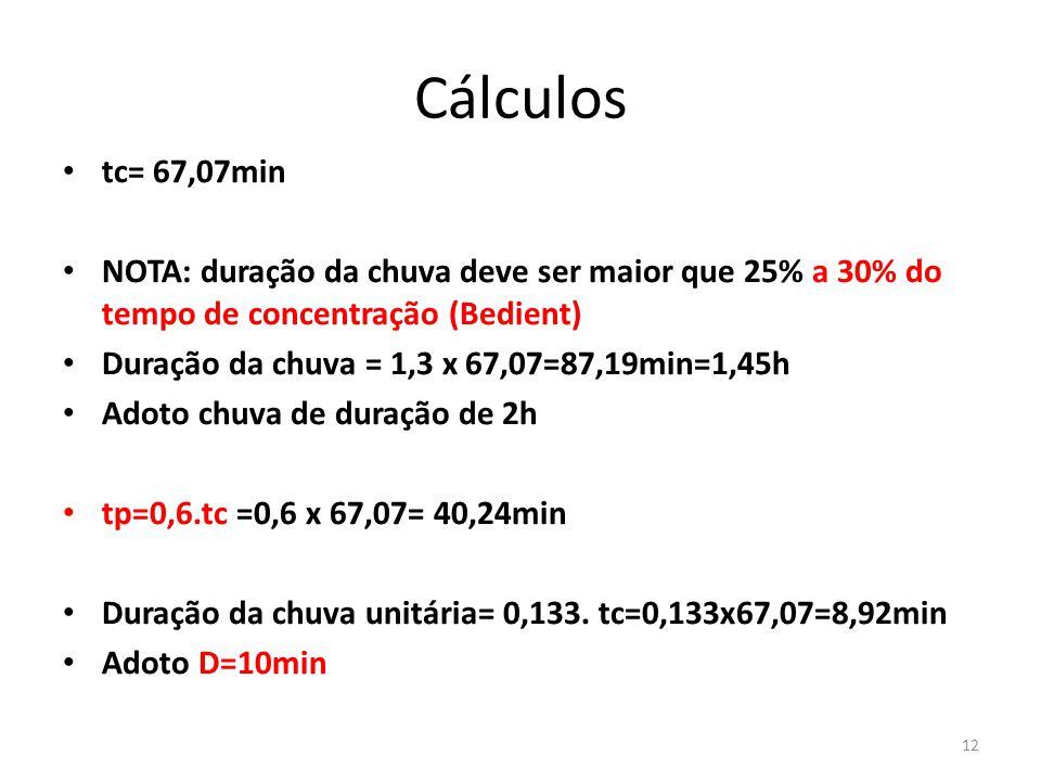 Cálculos tc= 67,07min. NOTA: duração da chuva deve ser maior que 25% a 30% do tempo de concentração (Bedient)