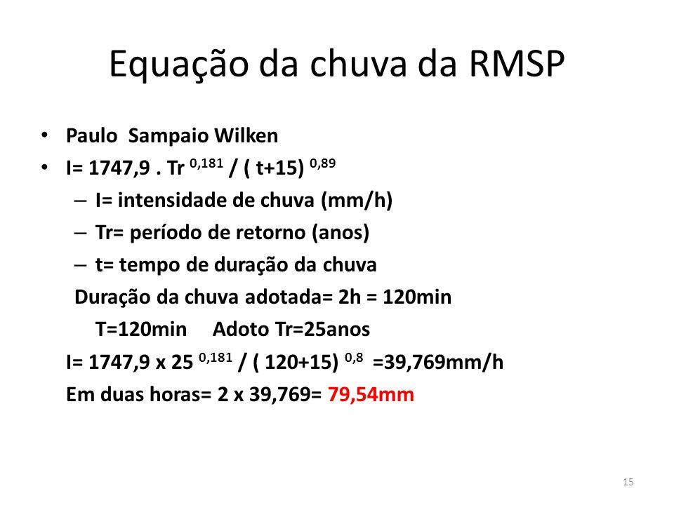 Equação da chuva da RMSP