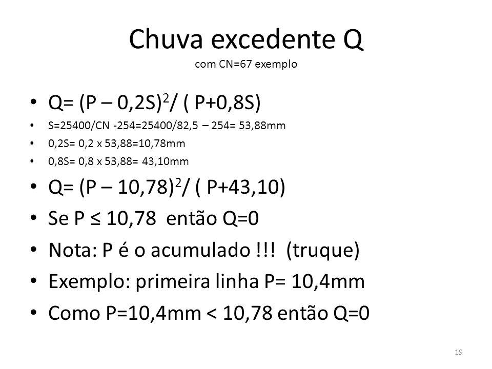 Chuva excedente Q com CN=67 exemplo