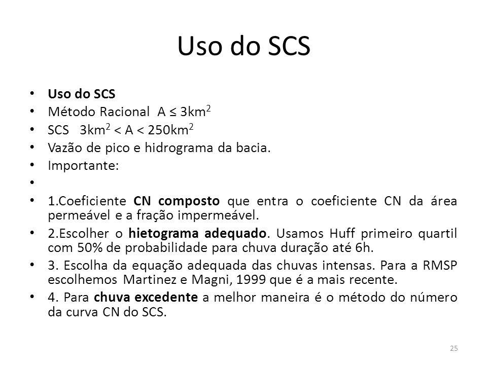 Uso do SCS Uso do SCS Método Racional A ≤ 3km2