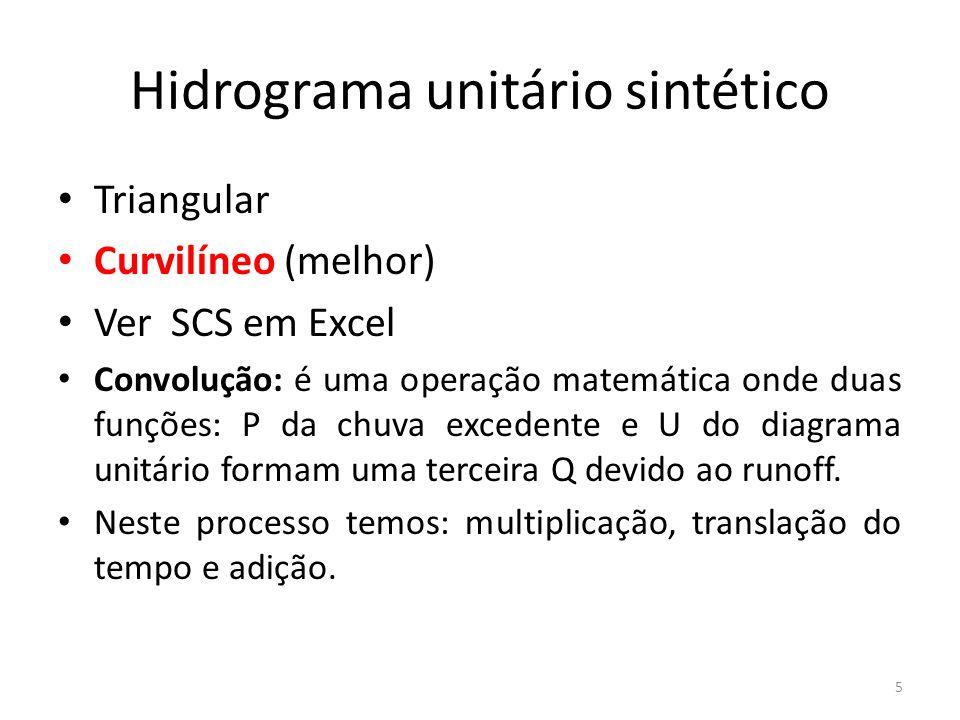 Hidrograma unitário sintético