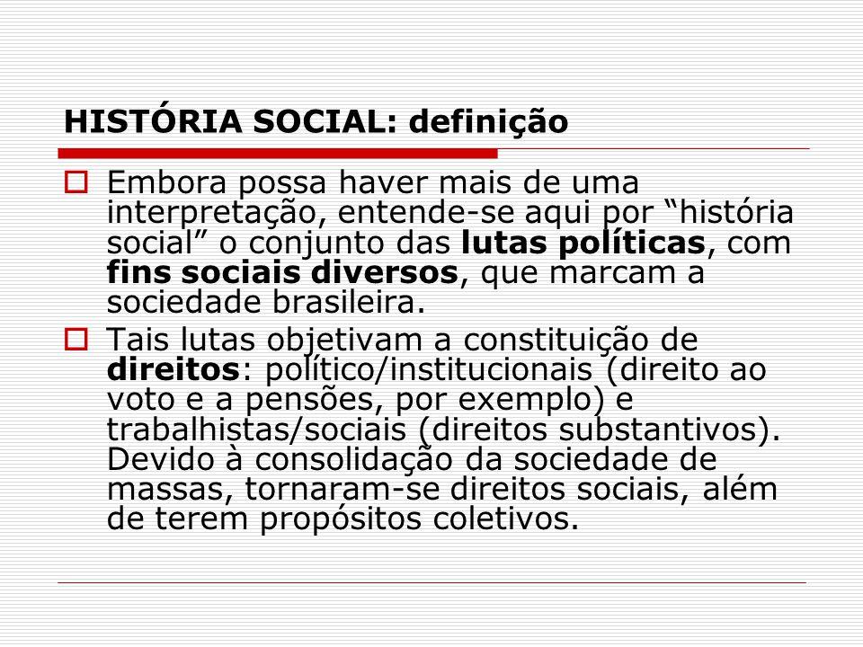 HISTÓRIA SOCIAL: definição