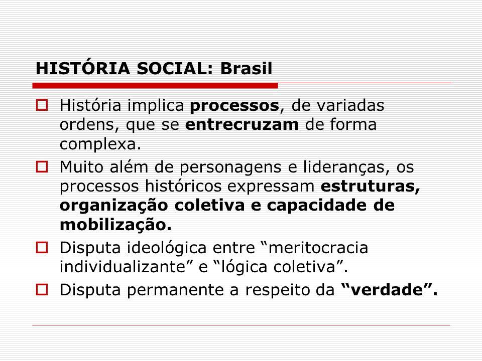 HISTÓRIA SOCIAL: Brasil
