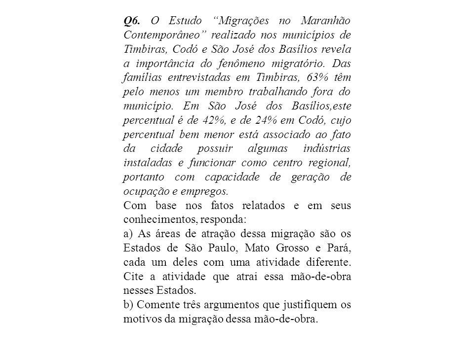 Q6. O Estudo Migrações no Maranhão Contemporâneo realizado nos municípios de Timbiras, Codó e São José dos Basílios revela a importância do fenômeno migratório. Das famílias entrevistadas em Timbiras, 63% têm pelo menos um membro trabalhando fora do município. Em São José dos Basílios,este percentual é de 42%, e de 24% em Codó, cujo percentual bem menor está associado ao fato da cidade possuir algumas indústrias instaladas e funcionar como centro regional, portanto com capacidade de geração de ocupação e empregos.