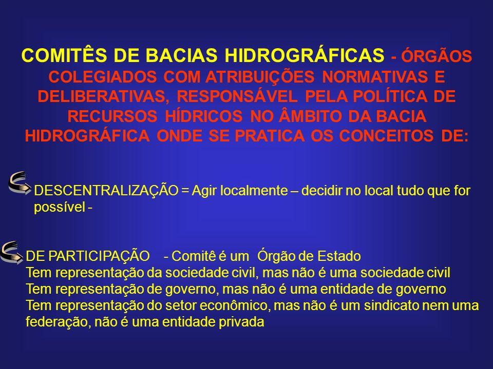 COMITÊS DE BACIAS HIDROGRÁFICAS - ÓRGÃOS COLEGIADOS COM ATRIBUIÇÕES NORMATIVAS E DELIBERATIVAS, RESPONSÁVEL PELA POLÍTICA DE RECURSOS HÍDRICOS NO ÂMBITO DA BACIA HIDROGRÁFICA ONDE SE PRATICA OS CONCEITOS DE: