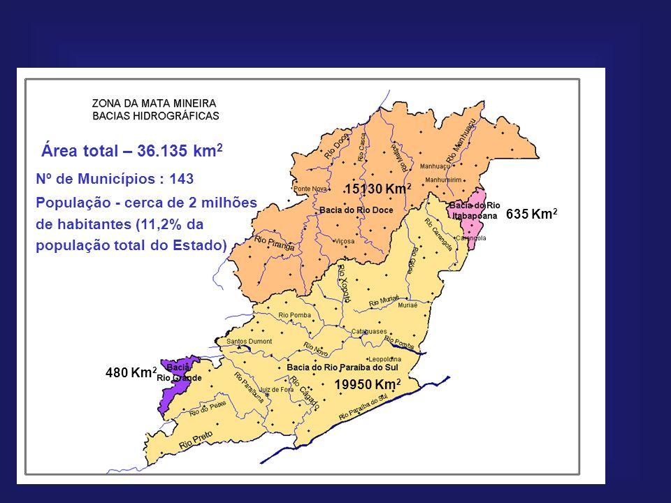 Área total – 36.135 km2 Nº de Municípios : 143