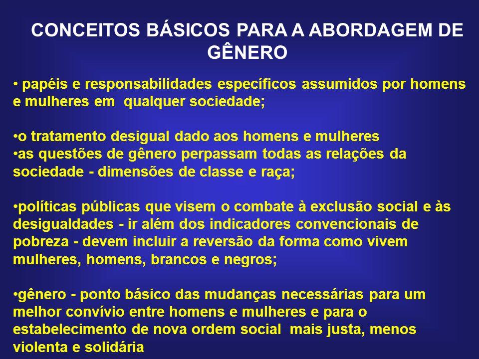 CONCEITOS BÁSICOS PARA A ABORDAGEM DE GÊNERO