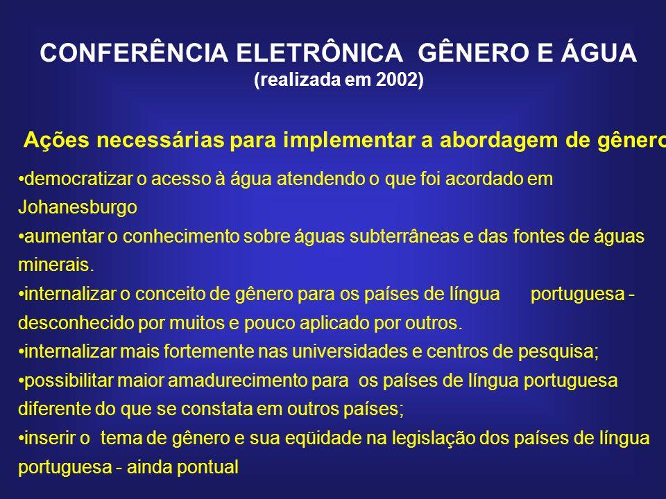 CONFERÊNCIA ELETRÔNICA GÊNERO E ÁGUA