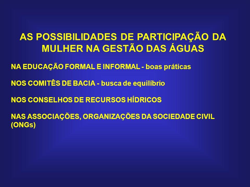 AS POSSIBILIDADES DE PARTICIPAÇÃO DA MULHER NA GESTÃO DAS ÁGUAS