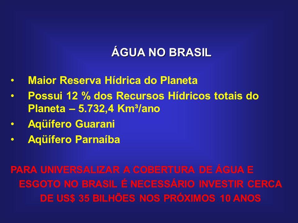 ÁGUA NO BRASIL Maior Reserva Hídrica do Planeta