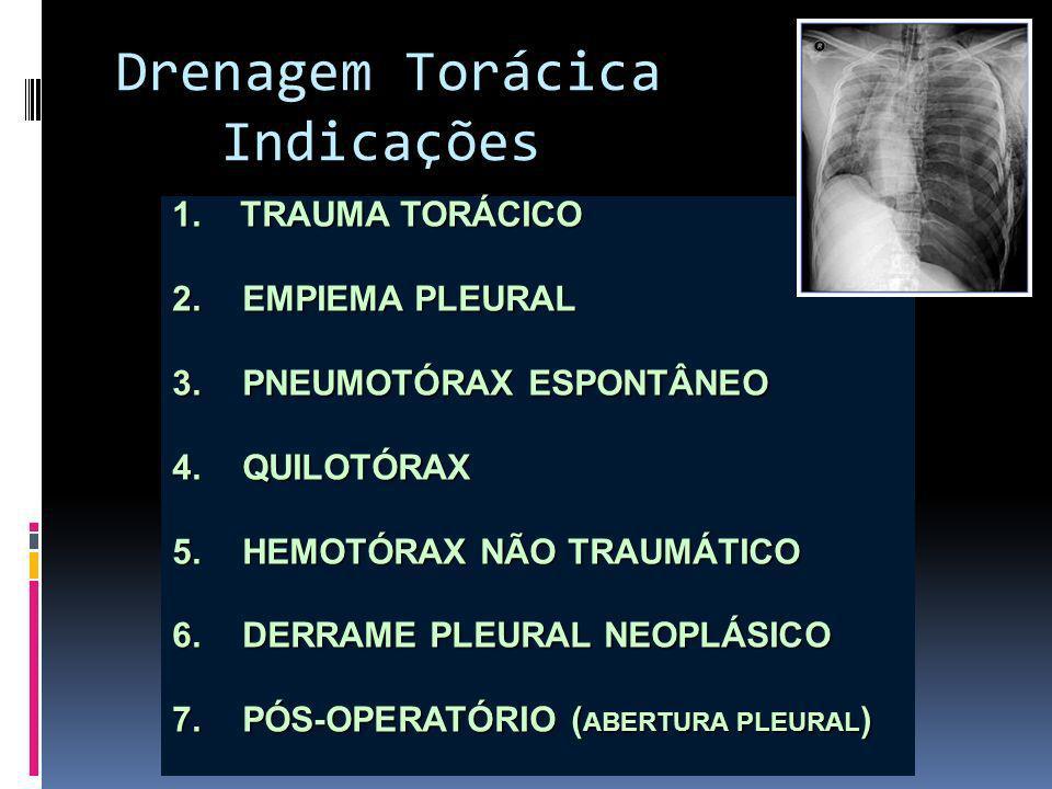 Drenagem Torácica Indicações 1. TRAUMA TORÁCICO EMPIEMA PLEURAL
