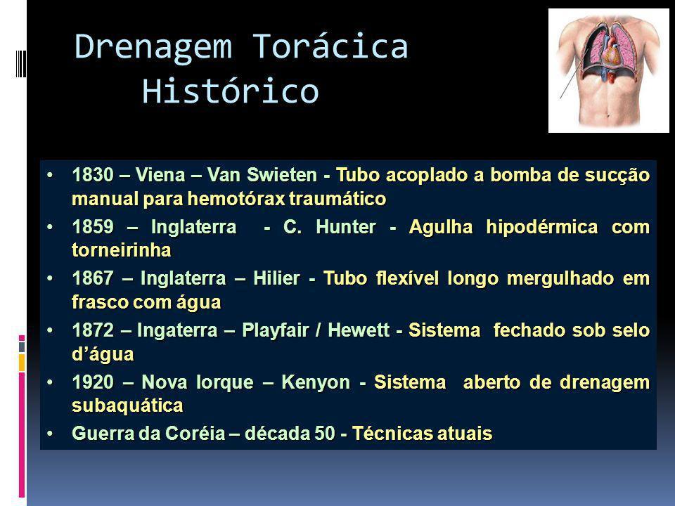 Drenagem Torácica Histórico