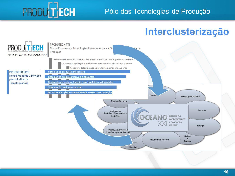 Interclusterização 10